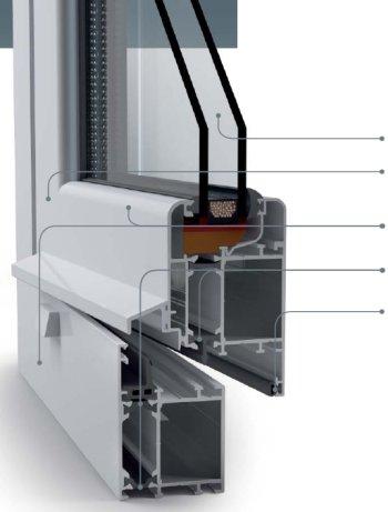 systemy-aluminiowe